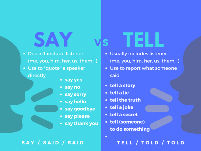 What's the difference between say and tell?