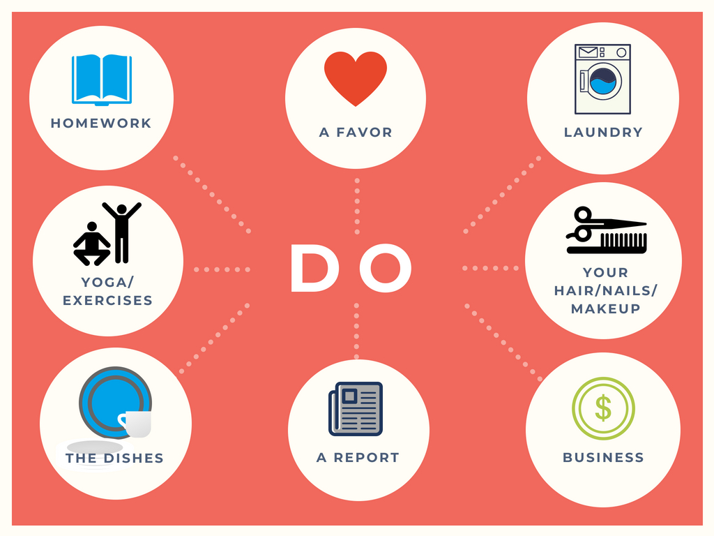 the verb to do is used in expressions for work, style, and activities