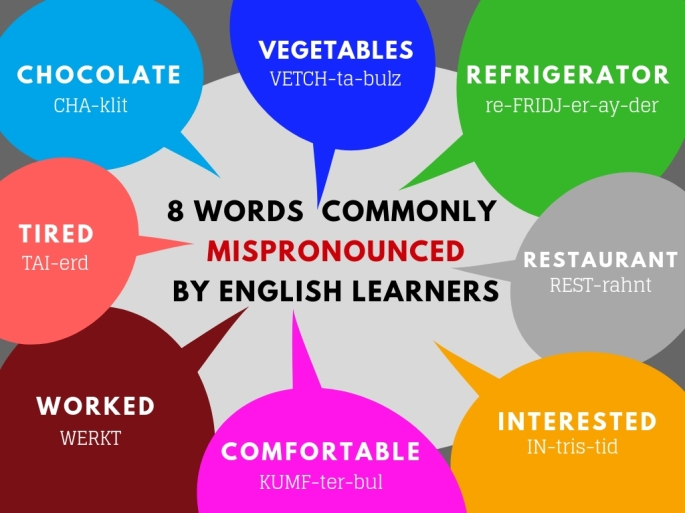 8 Words Commonly Mispronounced in English